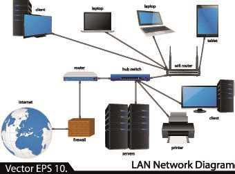 image gallery lan network diagram