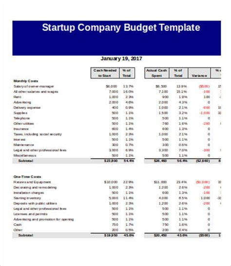 startup expenses template budget company vertola