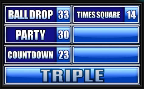 name something commonly associated with new year s name something commonly associated with new year s
