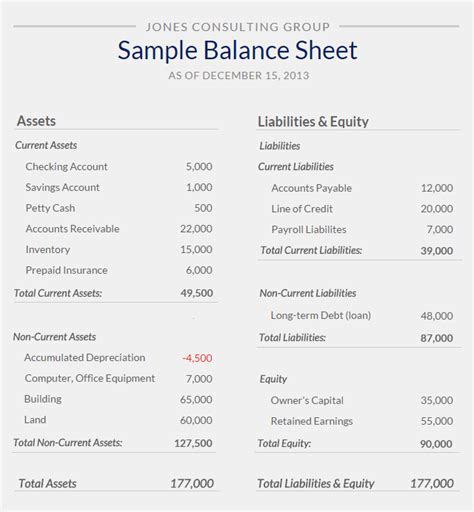 balance sheet sle from small business finance