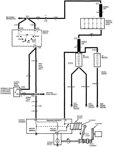 gmc sierra      process  elimination  starting  truck