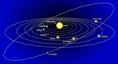 sistema solare interno i cambiamenti all interno sistema solare su italy and