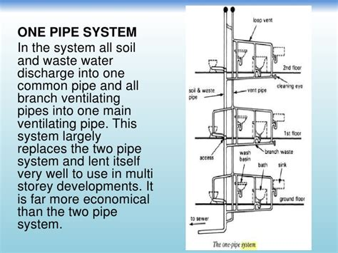 One Pipe System In Plumbing by Sanitary And Water Supply