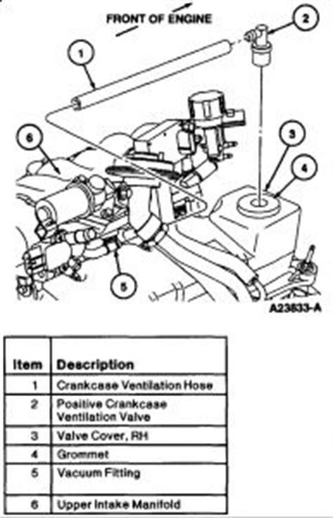 1997 Ford Taurus Pcv Valve Location I Need Location To