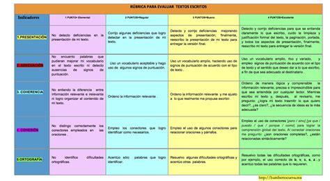 Dmv com examen escrito en espanol 2015 2015 greeting cards examen de