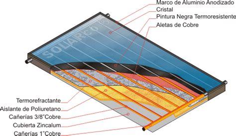 hi tec solar panel parts tecnologia dia a dia p 224 3
