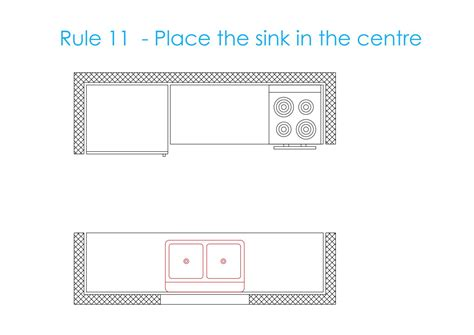 kitchen layout rules of thumb kitchen design rules of thumb first in architecture