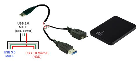 usb cord wire diagram agnitum me