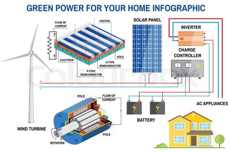 solar diagram generator jeffdoedesign