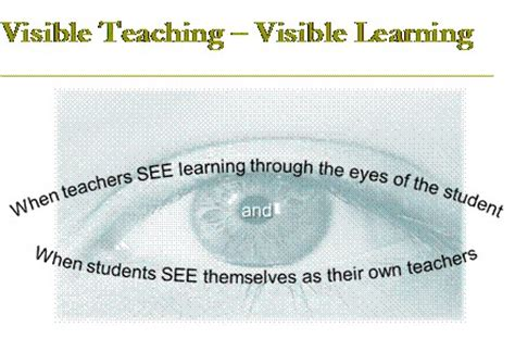 10 mindframes for visible learning teaching for success books what is visible learning visible learning