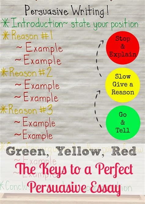 Things To Write A Persuasive Essay On by Green Yellow The To The Persuasive Essay Minds In Bloom
