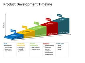 pin microsoft timeline template powerpoint best cover
