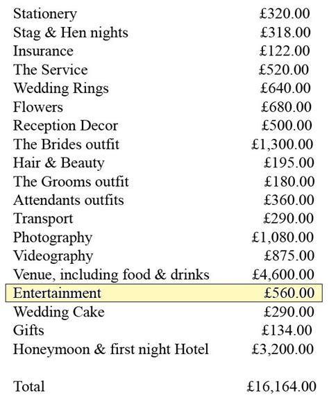 Wedding Budget Uk by Wedding Dj Prices 2013 Cost Wedding Dj 2013 Wedding Dj