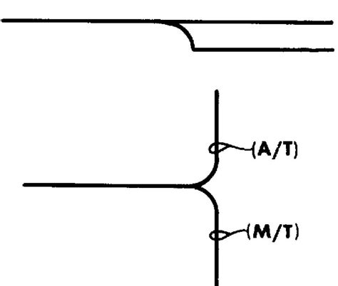 wiring diagram color abbreviations wiring motorcycle