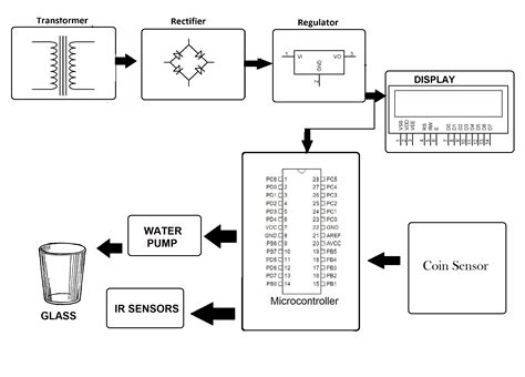 water dispenser diagram coin based water dispenser project nevonprojects