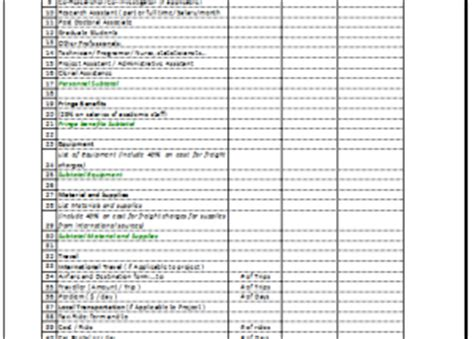 Project Proposal Budget Template Excel Marketing Budget Plan Template Excel Templatesbusiness Grant Budget Template Excel
