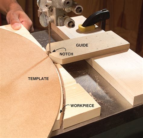 Template Routing Tips Popular Woodworking Magazine Wood Project Templates