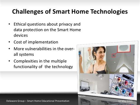 Smart Home Technology Smart Home Technologies
