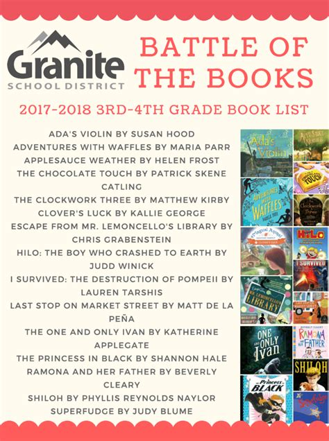 granite battle of the books 2017 2018 book lists granite