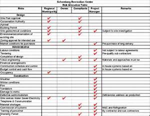 Construction Punch List Template Construction Punch List Excel Spreadsheet Pictures To Pin