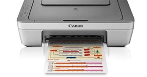 download canon e510 e500 resetter canon pixma mg2420 driver download printer drivers download