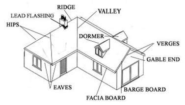 Minimum Shed Roof Pitch by Minimum Shed Roof Angle Anakshed
