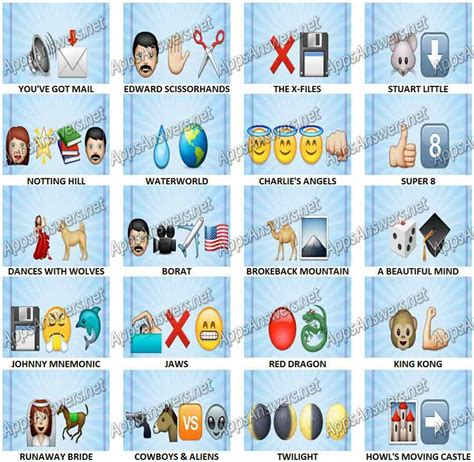 emoji film charades answer level 4 guess the emoji images