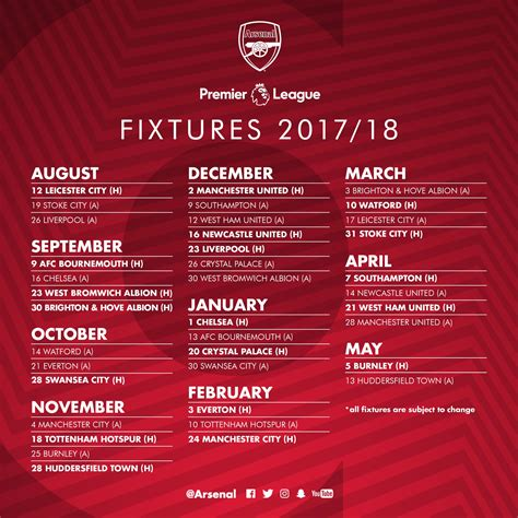arsenal table arsenal fc on twitter quot here it is our premierleague