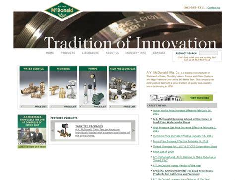 Plumbing Manufacturers List by Plumbing Platsky