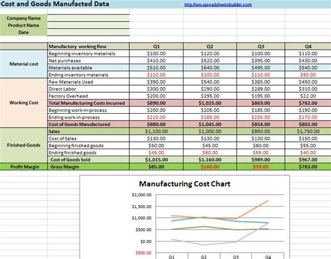 Manufacturing Cost Calculation Spreadsheet Templates Manufacturing Cost Estimate Template
