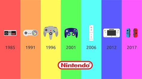 201 volution de toutes les consoles nintendo 1997 2017