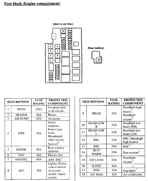 rx8 fuse box diagram wiring diagram with description