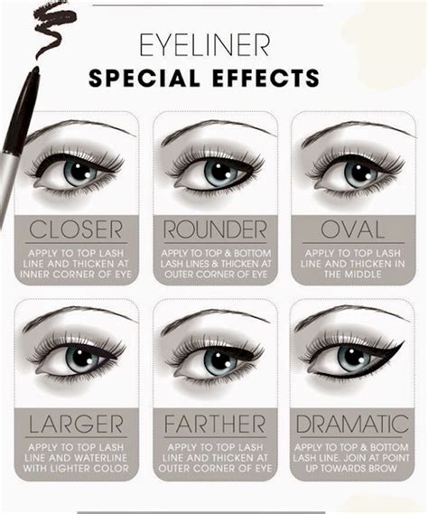 eyeliner tutorial for different eye shapes awesome eyeliner hacks how did you miss this