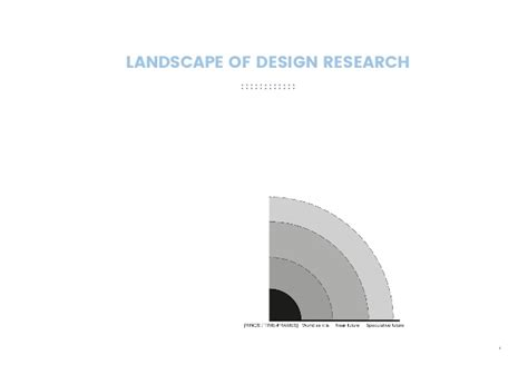 Landscape Architecture Research Paper Presentation Of The Paper Vision Concepts Within The