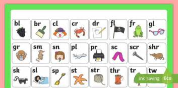 Phase 4 Phonics Sound Mat by Phase 4 Initial Blends Mat Poster R Blends R Initial Blends