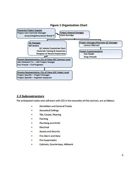 construction quality management plan template 28 images