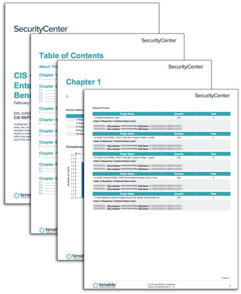 Cis Report Template Cis Mysql Benchmarks Sc Report Template Tenable