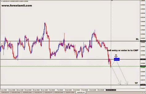 forex trading tutorial in hindi pdf basics of forex trading in india money used in sweden