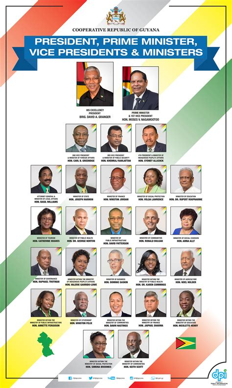 Guyana Cabinet by Cabinet And Ministers Everdayentropy