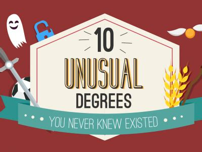 10 Unique Tips You Never Knew by Infographic Archives Page 2 Of 3 Eduadvisor