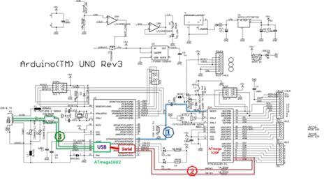 Arduino Uno R3 Cloning