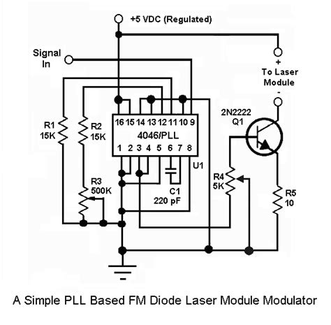 laser diode and modulation 39 laser diodes applications conocimientos ve diode laser power supplies