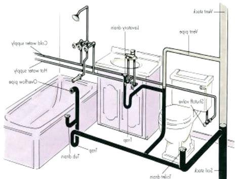 bathroom plumbing diagram concrete slab bathroom plumbing diagram photo 6 of 7 bathtub pipe 6