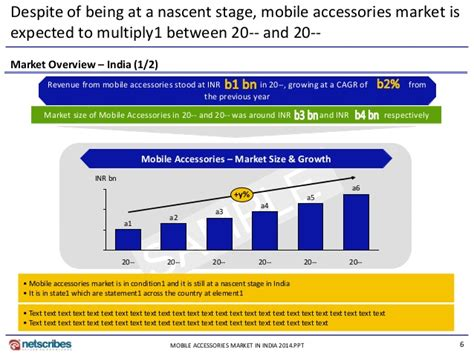 mobile market market research report mobile accessories market in