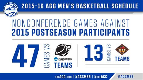 Acc Calendar Acc Basketball Standings 2015 Basketball Scores