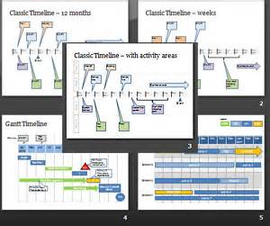 powerpoint timeline templates to download