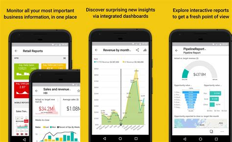 Power Mobil A microsoft brings new power bi mobile features to android
