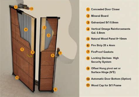 how to soundproof a bedroom door door soundproof although it is covered by a molding the