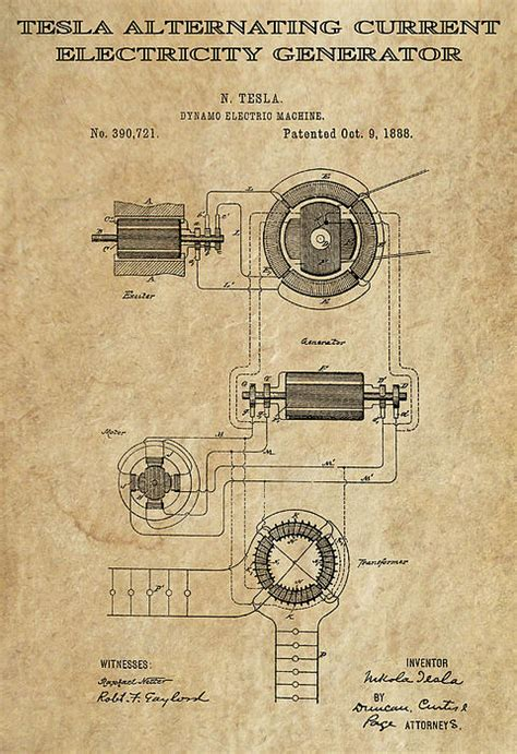 Tesla Ac Current Tesla Alternating Current 3 Patent 1888 By Daniel Hagerman