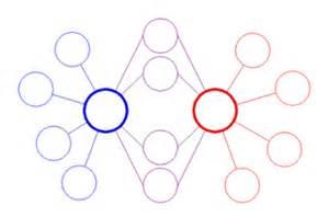 Blank Bubble Map by Bubble Map Template Cyberuse